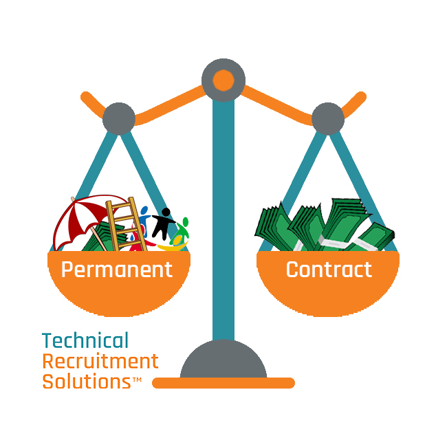 Contractual Vs. Permanent Employees