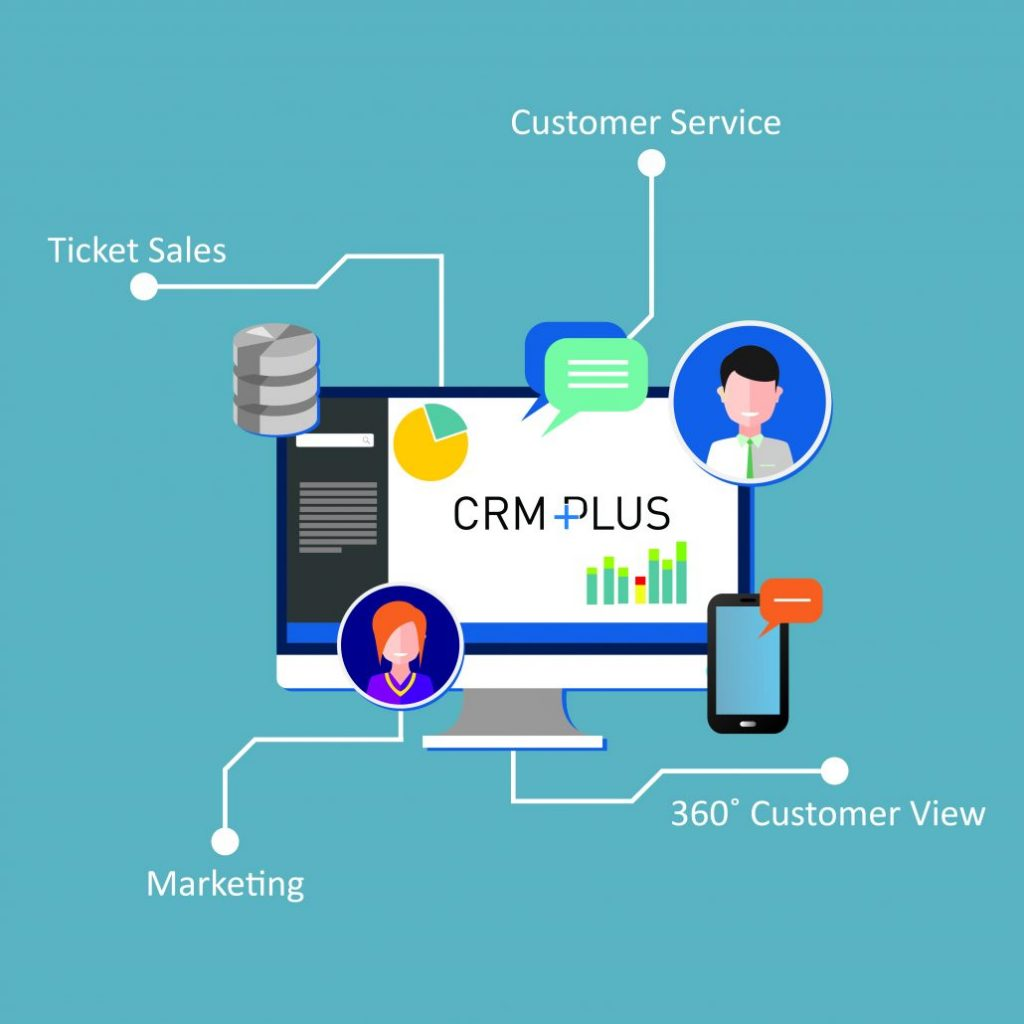 Customer Relationship Management: What you need to know.